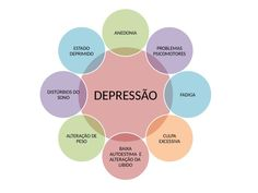 """""""Vitamina D"""": A Esperança no Tratamento da Depressão   Saúde Curiosa"""