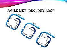 Agile Methodology using Arrow Diagram Powerpoint 2010, Powerpoint Format, Professional Powerpoint, Project Presentation, Color Themes, Vector Graphics, Fun Projects, Arrow