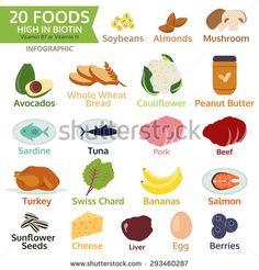 20-foods-high-in-biotin-vitamin-b-or-vitamin-h