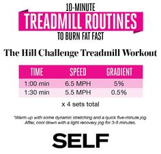 Treadmill Exercises to Burn Fat Fast Fast Weight Loss, Weight Loss Plans, Weight Loss Program, Healthy Weight Loss, Fat Fast, Help Losing Weight, Reduce Weight, How To Lose Weight Fast, Treadmill Routine