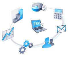 Amitysoft Technologies is ERP Software Development & Training placement services company in chennai