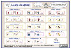 Material para el desarrollo de la conciencia fonológica en pre-lectores. Son 14 cuadros fonéticos que se trabajan como actividad previa a los autodictados o dictados mudos.