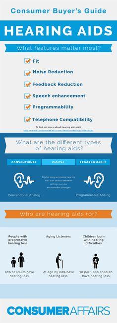 ConsumerAffairs Hearing Aids Buying Guide Infographic