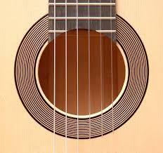 Risultati immagini per torres guitar rosette