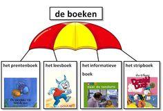 Miniatuurafbeelding voor de versie van 8 apr 2013 om 08:04 2 Letter, Dutch Language, Vocabulary, Parachutes, School, Projects, Log Projects, Paracord, Blue Prints