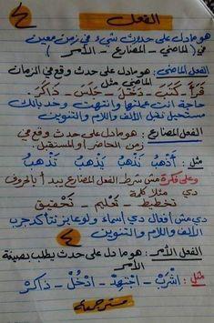 Arabic Language, English Language, Modern Standard Arabic, Arabic Lessons, Learning Arabic, Islamic Pictures, Study Notes, Comprehension, Grammar