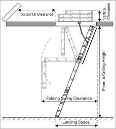Attic ladder measurements