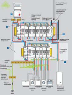 Electrical Circuit Diagram, Home Electrical Wiring, Electrical Layout, Electrical Installation, Electrical Engineering Quotes, Engineering Projects, House Wiring, Electric House, Electrical Connection