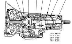 Allison Transmission 3000 and 4000 Service Repair Manual
