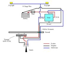 jeep xj fog light wiring found a neat fog light wiring diagram but fog light wiring diagram relay diagram lights fog light wiring diagram acircmiddot jeep tjjeep cherokeemechanical