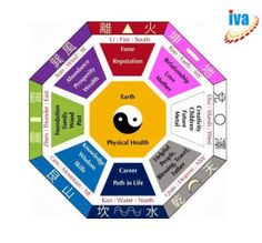 Feng shui history begins some six thousand years ago, emerging from the Chinese practice of philosophy, astronomy, astrology, and physics. The primary purpose of the feng shui art is the… Feng Shui Grid, Feng Shui Beratung, Feng Shui Dicas, Consejos Feng Shui, Feng Shui House, Feng Shui Bedroom, Feng Shui Colores, Cores Feng Shui, Homes