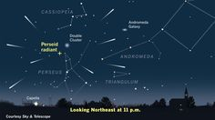 The Perseid meteor shower returns in all its glory between August 11th and 12th, 2016. Here are the best places, times and tools to see it.