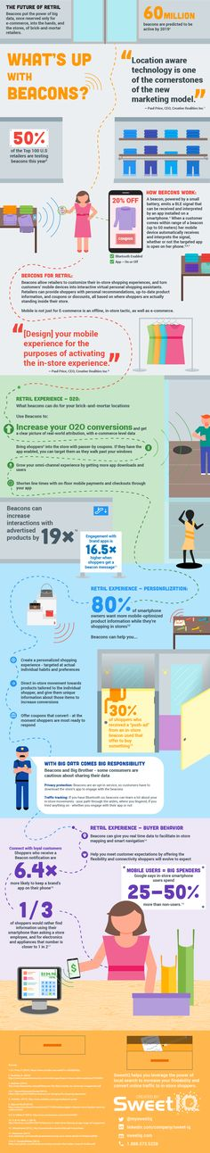 #Beacons are coming - are you on-board? Learn more about them and their potential in this clever #infographic