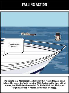summary of the novel great expectations