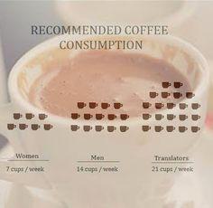Coffee - translators