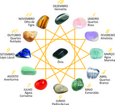 mandala cristais