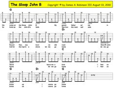 Here are two beginner's arrangements fo The Sloop John B. The down-the-neck version is what was published in the Banjo Newsletter I think in the early 1980's. I play it very similar t…