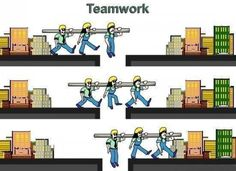 What is teamwork? definition and meaning