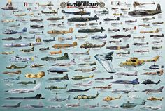 Evolution of Military Aircraft. For anyone who loves the history of aviation. This image shows the incredible diversity of historic and contemporary military aircraft.