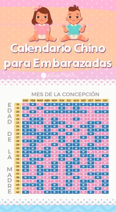 Calendario chino ano 2020 embarazo