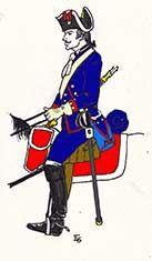 Compañía de Dragones de la Reina 1792 Chile
