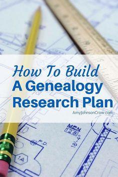 how to build a genealogy reseach plan - pinterest