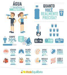 Se você é daquela turma que sempre esquece de beber água e quer mudar isso: | 17 infográficos que fazem ser mais saudável parecer fichinha