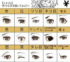 Eye Sketch, Anime Sketch, Human Body Drawing, Eye Expressions, Eyes Artwork, Yandere Anime, Sketch Painting, Anime Eyes, Eye Shapes