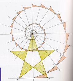 fibonacci-keith critchlow