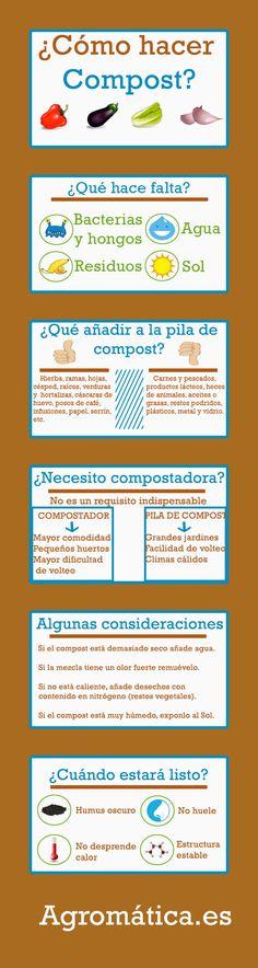 Infografía sobre cómo hacer compost - Agromática