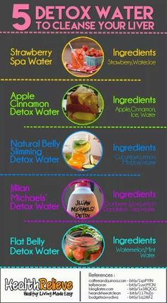 Detoxification of the liver