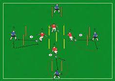 circuiti di forza nel calcio ile ilgili görsel sonucu