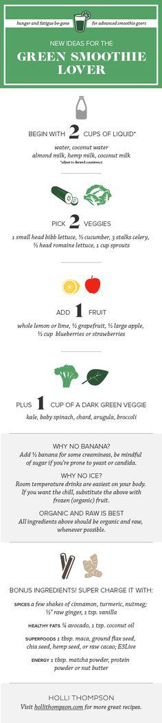 Green Smoothie Ideas and Tips -- [gluten-free, dairy-free, vegan, vegetarian, paleo, raw, grain-free, nut-free]