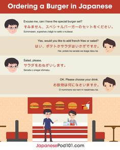 Ordering a Burger in Japanese Learn Japanese Beginner, Learn Japanese Words, Japanese Phrases, Study Japanese, Learning Japanese, Japanese Language Lessons, Korean Language Learning, Learning Arabic, Learning To Be