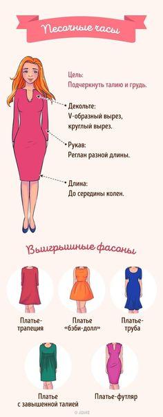Правильно подобранное платье поможет подчеркнуть достоинства искрыть несовершенства фигуры. Выбор одежды становится значительно легче, если придерживаться некоторых стилистических приемов. AdMe.ru предлагает простую инфографику, которая поможет выбрать идеальное платье потипу фигуры.