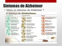 alzheimer - Pesquisa Google