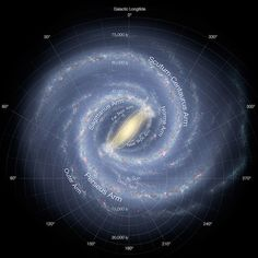 This detailed annotated artist's impression shows the structure of the Milky Way, including the location of the spiral arms and other compon...