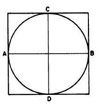 Image result for circle of mandala circumscribes the square.