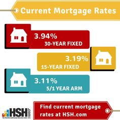 Current Mortgage Rates 30 year fixed mortgage years fixed mortgage year arm mortgage rates Best Mortgage Rates Today, Current Mortgage Rates, Best Mortgage Lenders, Mortgage Companies, Mortgage Tips, Mortgage Payment, Refinance Mortgage