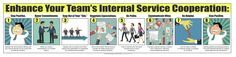 8 tips to enhance your team's internal service cooperation. #work #teamwork http://csi-international-inc.com/i-have-said-it-before-but-let-me-say-it-again/