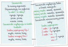 CZASOWNIKI CZASOWNIKI to części mowy, które nazywają czynności lub stany. Odpowiadają na pytania: co robi? , co się z kimś (czymś... Bullet Journal, Blog, A4, Blogging