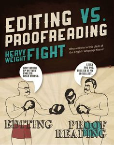 Editing is the process that editors apply when they proofread a document. This is an extensive process in which spelling, syntax, grammar, and flow of content is checked and corrected. The editing process can be applied both for business writing and academic writing. #Academiceditingservices #Collegeeditingservices