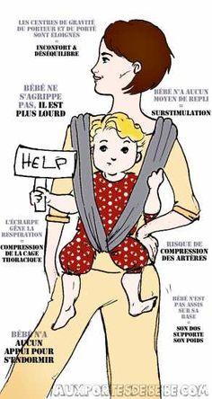 Le portage oui ... mais physiologique !Beaucoup de jeunes parents désirant favoriser la proximité avec leur enfant se tourne vers le portage. Jusque là vous