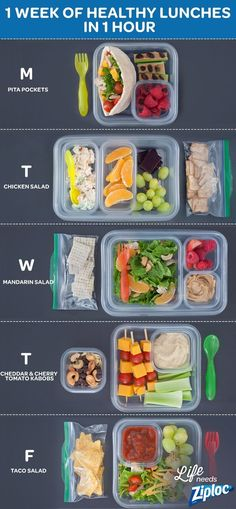 You dont need to spend a ton of money or time on healthy lunches. Shop from one list and make taco salad cheddar and cherry tomato kabobs pita pockets and more in just one hour. Pack it all up in Ziploc containers store in the fridge then grab and Healthy Meal Prep, Healthy Recipes, Locarb Recipes, Bariatric Recipes, Quick Recipes, Diabetic Recipes, Kids Healthy Lunches, Healthy Fridge, Packing Healthy Lunches