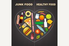 Healthy Food Infographics. Poster Templates. $3.00