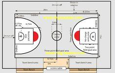 70 Gambar Peralatan Olahraga Volley Basket Badminton Tennis Futsal Terbaik Di 2020 Olahraga Tiang Tanaman Papan