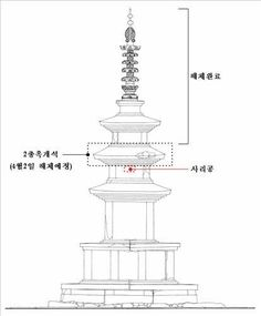 석가탑 47년만에 해체..사리공 노출 : 네이버 뉴스 Archaeology, Homesteading, Ceiling Lights, History, Wall, Korean, Home Decor, Historia, Decoration Home
