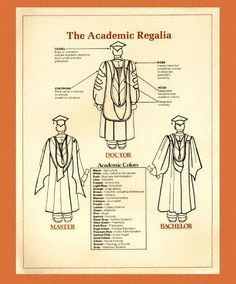 Masters Graduation Hood Colors | First, let's start with an overview of the main ingredients ...
