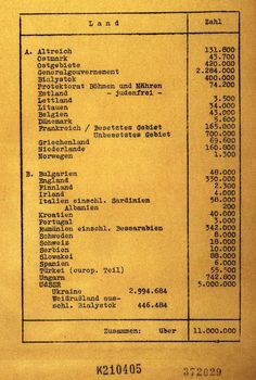 Approximately 11 million Jews will be involved in the final solution of the European Jewish question, distributed among the individual countries. A reproduction of the protocol of the Wannsee conference.