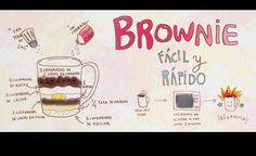 Quick brownie ñami